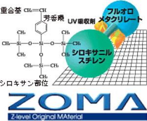 素材ZOMAゾーマ